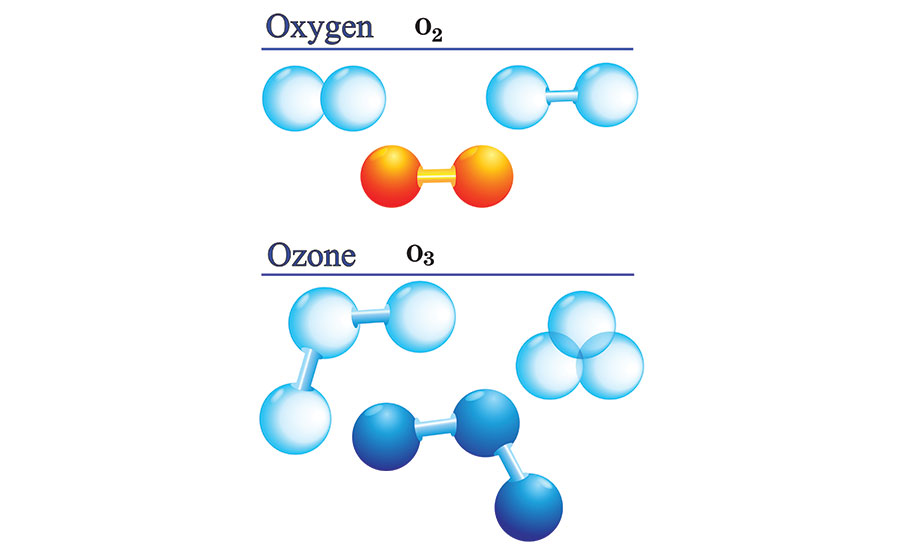 Ozone 101: Using Oxygen Molecules for Odor Removal | 2016-01-07