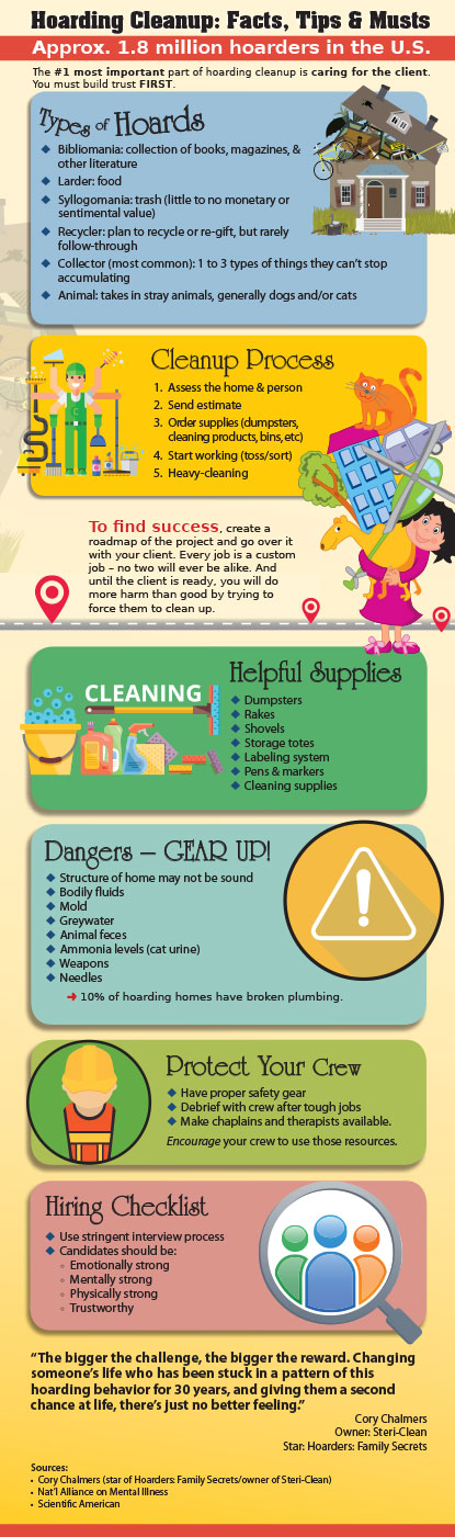 Hoarding Cleanup: Facts, Tips & Musts