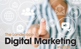 The Landscape of Digital Marketing in 2018