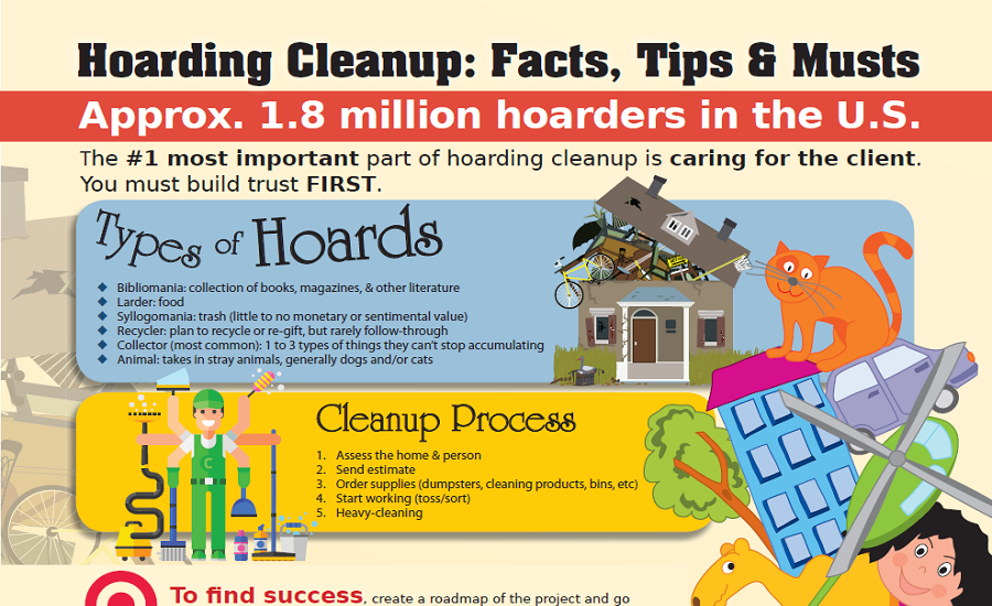 Hoarding Cleanup Facts Tips Amp Musts 2016 01 07